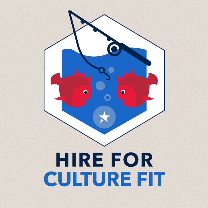 Healthcare HR Hire for Culture Fit Image