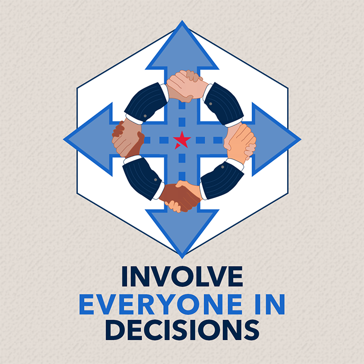 Healthcare HR Involve Everyone in Decisions Image